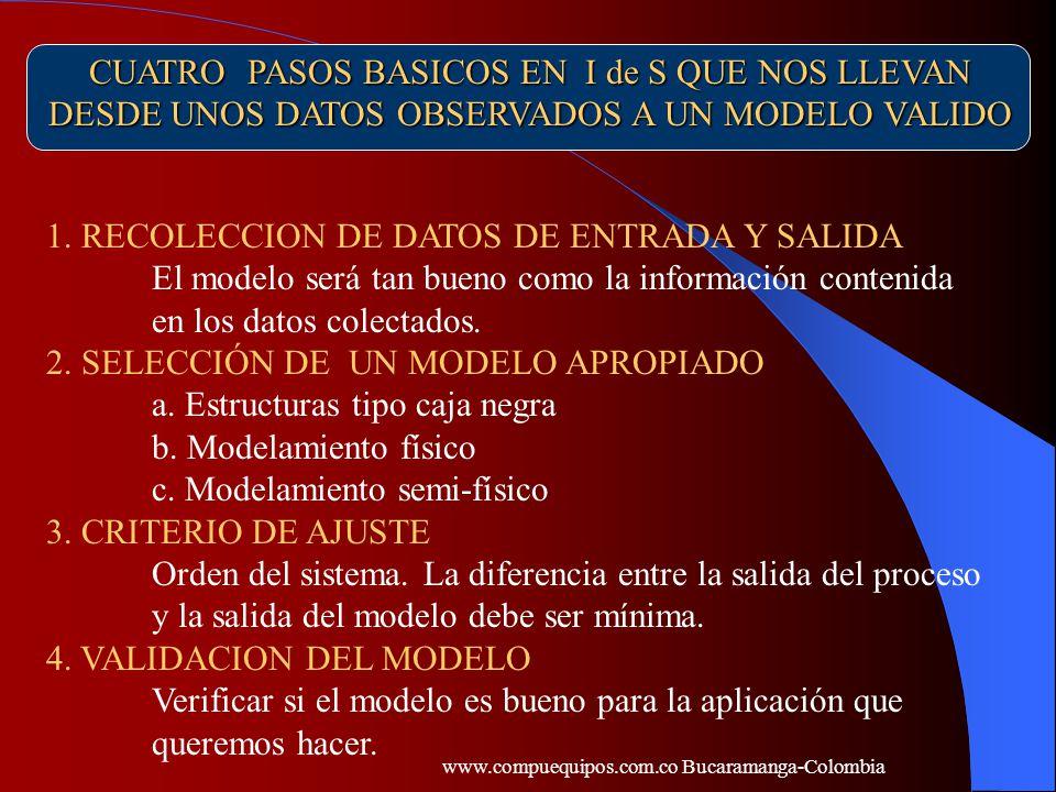 1. RECOLECCION DE DATOS DE ENTRADA Y SALIDA El modelo será tan bueno como la información contenida en los datos colectados. 2. SELECCIÓN DE UN MODELO