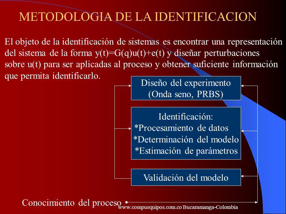 METODOLOGIA DE LA IDENTIFICACION El objeto de la identificación de sistemas es encontrar una representación del sistema de la forma y(t)=G(q)u(t)+e(t)