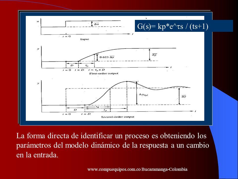 La forma directa de identificar un proceso es obteniendo los parámetros del modelo dinámico de la respuesta a un cambio en la entrada. G(s)= kp*e^ s /