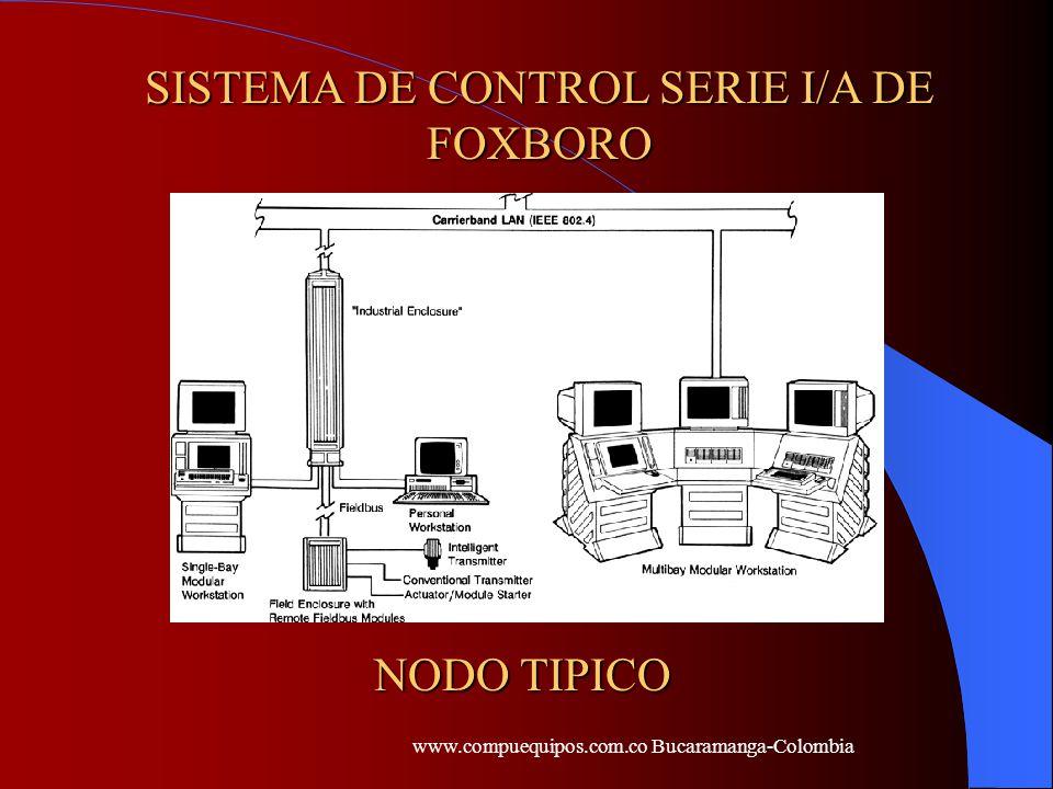 SISTEMA DE CONTROL SERIE I/A DE FOXBORO NODO TIPICO www.compuequipos.com.co Bucaramanga-Colombia