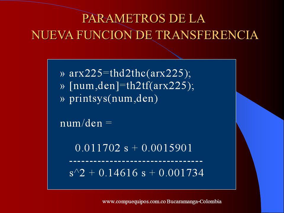 PARAMETROS DE LA NUEVA FUNCION DE TRANSFERENCIA NUEVA FUNCION DE TRANSFERENCIA www.compuequipos.com.co Bucaramanga-Colombia