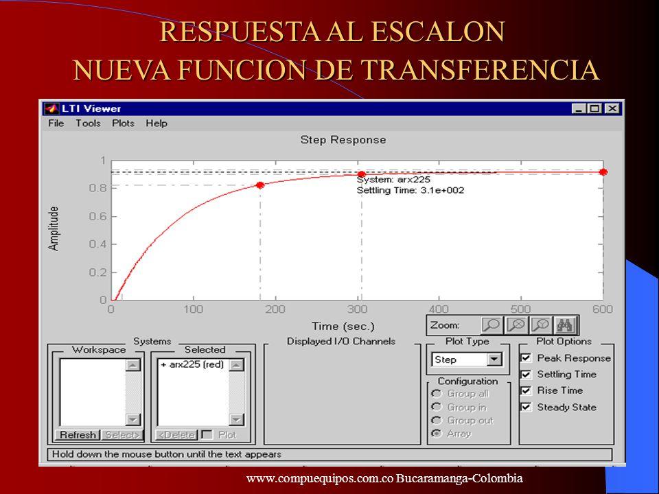 RESPUESTA AL ESCALON NUEVA FUNCION DE TRANSFERENCIA NUEVA FUNCION DE TRANSFERENCIA www.compuequipos.com.co Bucaramanga-Colombia