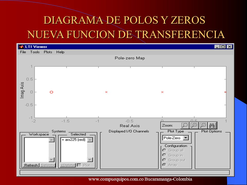DIAGRAMA DE POLOS Y ZEROS NUEVA FUNCION DE TRANSFERENCIA NUEVA FUNCION DE TRANSFERENCIA www.compuequipos.com.co Bucaramanga-Colombia