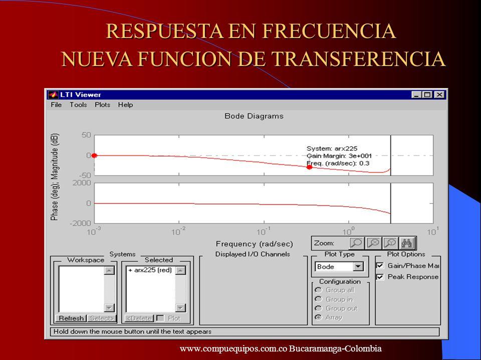 RESPUESTA EN FRECUENCIA NUEVA FUNCION DE TRANSFERENCIA NUEVA FUNCION DE TRANSFERENCIA www.compuequipos.com.co Bucaramanga-Colombia