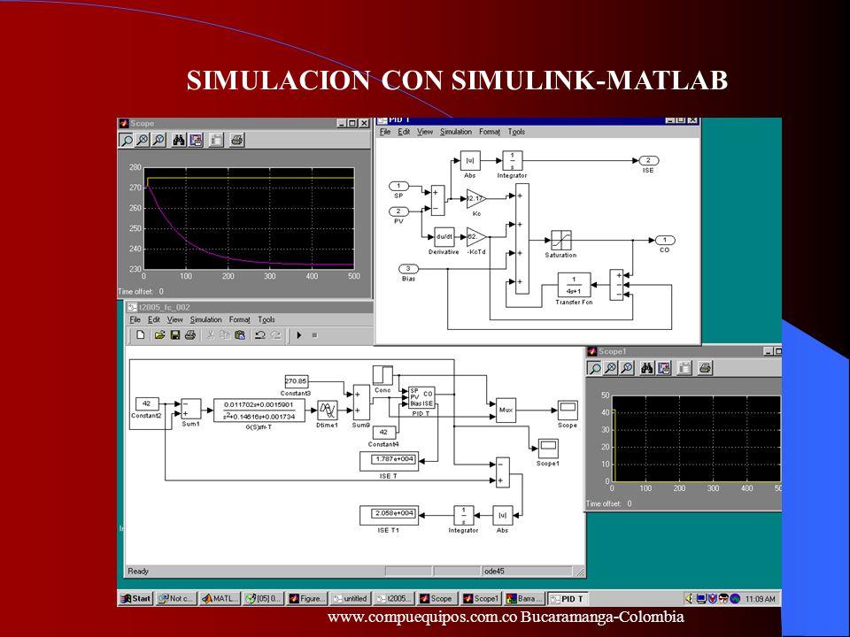 SIMULACION CON SIMULINK-MATLAB www.compuequipos.com.co Bucaramanga-Colombia