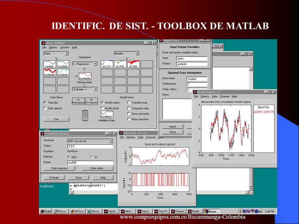 IDENTIFIC. DE SIST. - TOOLBOX DE MATLAB www.compuequipos.com.co Bucaramanga-Colombia