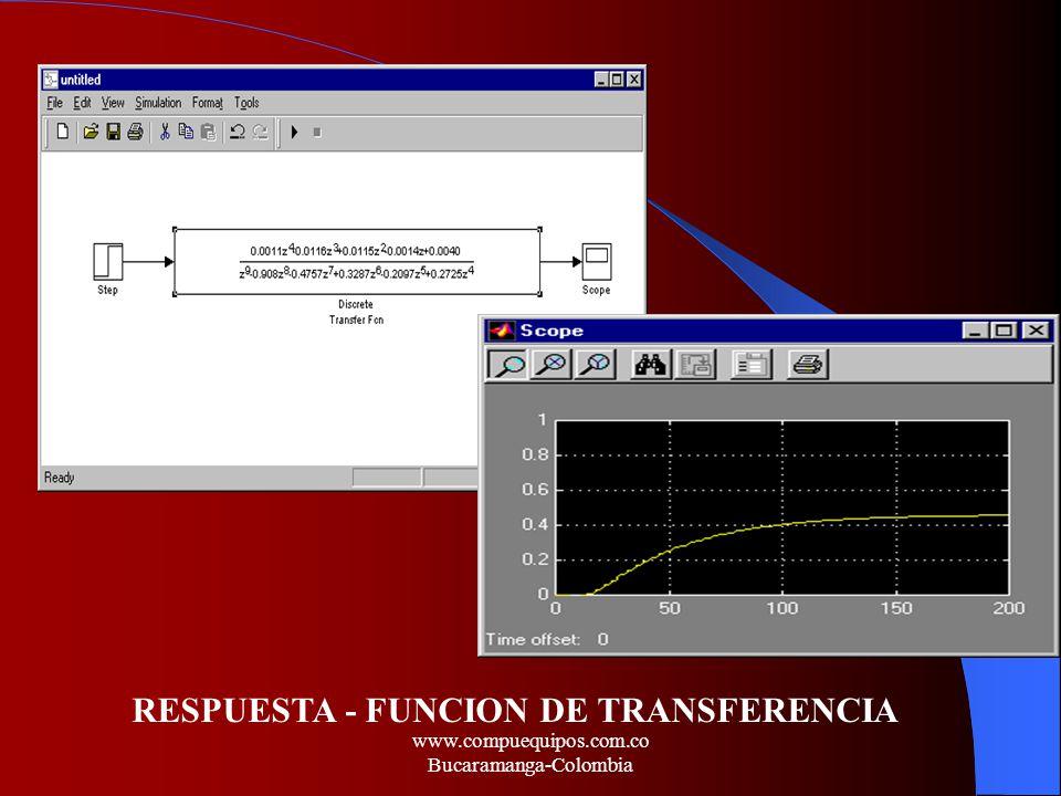 RESPUESTA - FUNCION DE TRANSFERENCIA www.compuequipos.com.co Bucaramanga-Colombia
