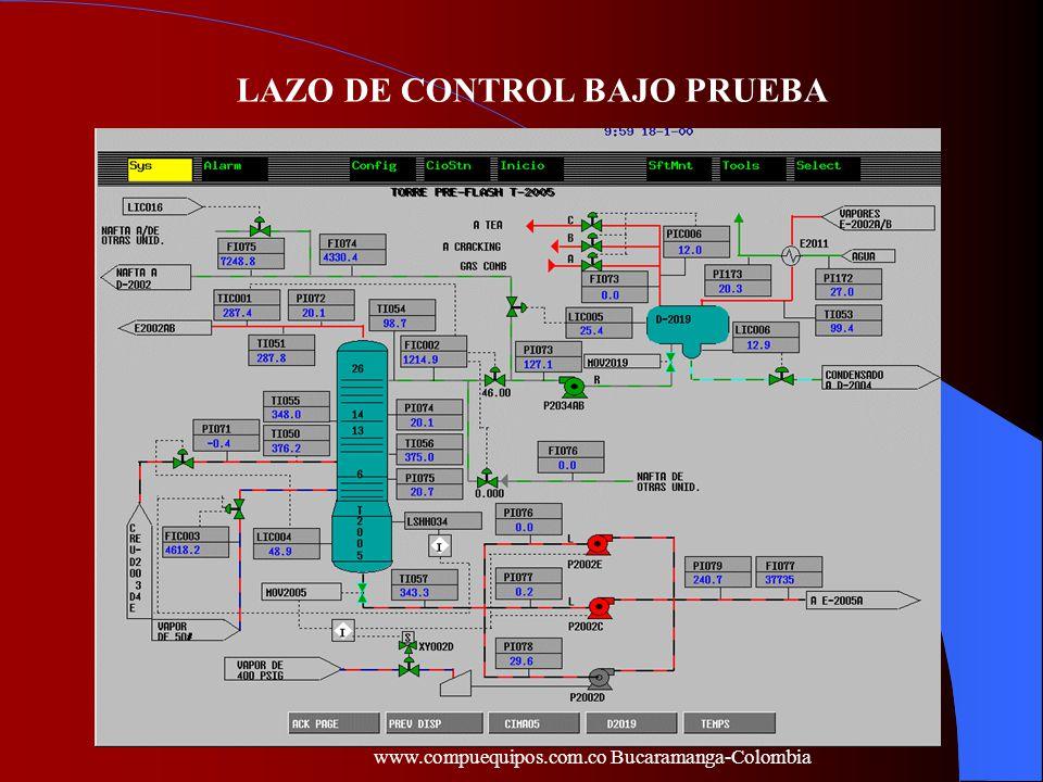 LAZO DE CONTROL BAJO PRUEBA www.compuequipos.com.co Bucaramanga-Colombia