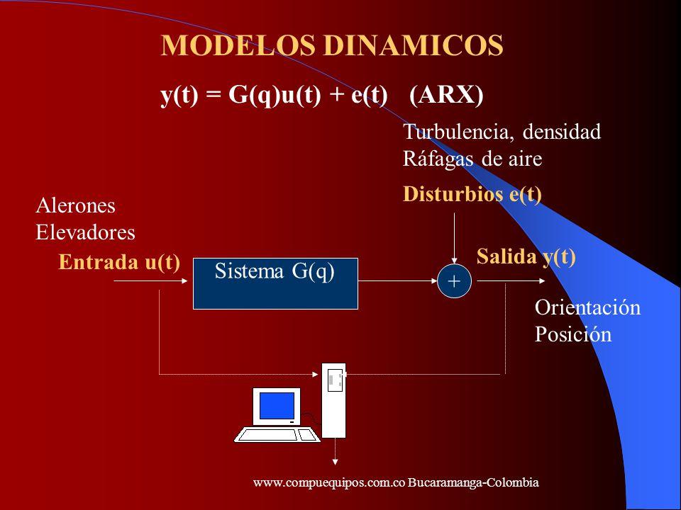 y(t) = G(q)u(t) + e(t) (ARX) MODELOS DINAMICOS Sistema G(q) + Salida y(t) Entrada u(t) Disturbios e(t) Orientación Posición Alerones Elevadores Turbul