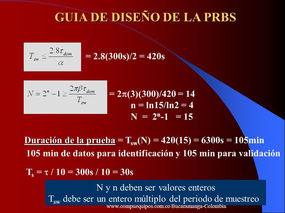 GUIA DE DISEÑO DE LA PRBS = 2.8(300s)/2 = 420s = 2 (3)(300)/420 = 14 n = ln15/ln2 = 4 N = 2 n -1 = 15 Duración de la prueba Duración de la prueba = T