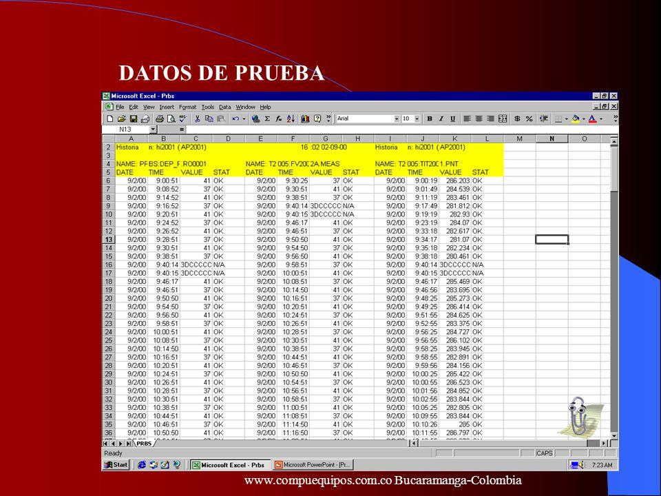 DATOS DE PRUEBA www.compuequipos.com.co Bucaramanga-Colombia