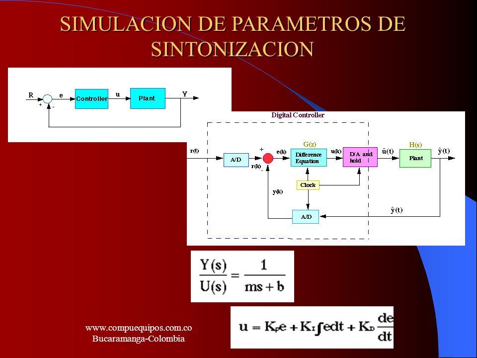 SIMULACION DE PARAMETROS DE SINTONIZACION www.compuequipos.com.co Bucaramanga-Colombia