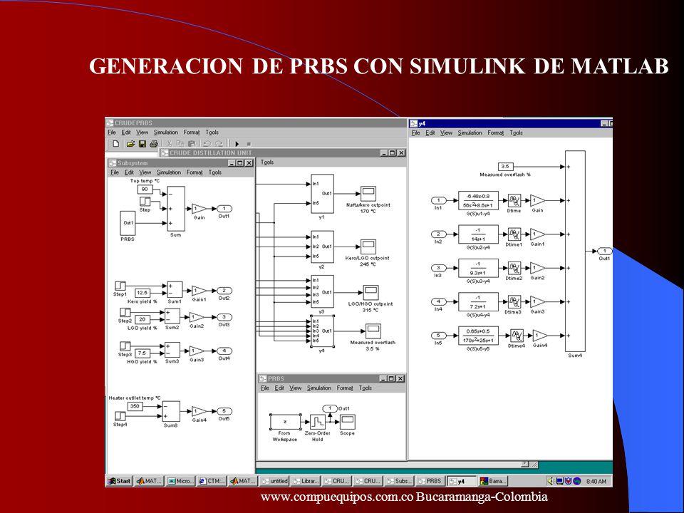 GENERACION DE PRBS CON SIMULINK DE MATLAB www.compuequipos.com.co Bucaramanga-Colombia