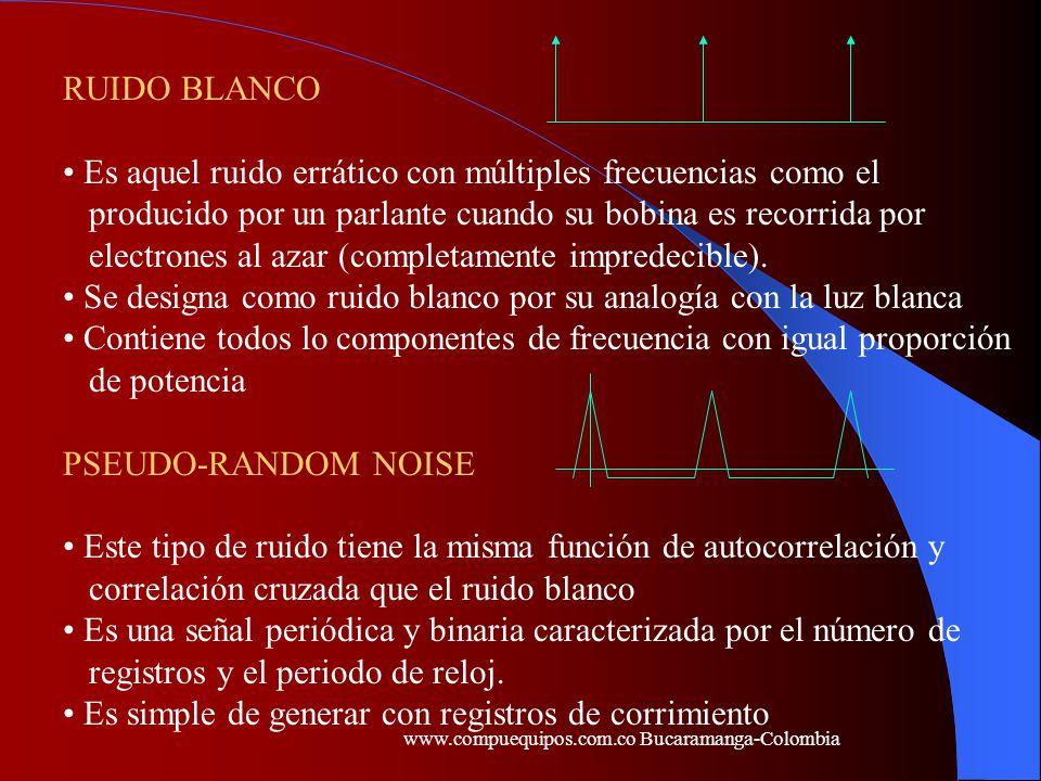 La señal de perturbación mas comúnmente usada en los procesos de identificación es la Pseudo-Random Binary Sequence + EX-OR RELOJ PRBS + 1 1 1 1 1 00 1 1 1 00 0 1 1 00 0 0 1 11 0 0 0 00 1 0 0 00 0 1 0 11 0 0 1 11 1 0 0 00 1 1 0 11 0 1 1 PRBS N=2^4 - 1 0 1 = 1 0 0 = 0 1 1 = 0 1 0 = 1 www.compuequipos.com.co Bucaramanga-Colombia