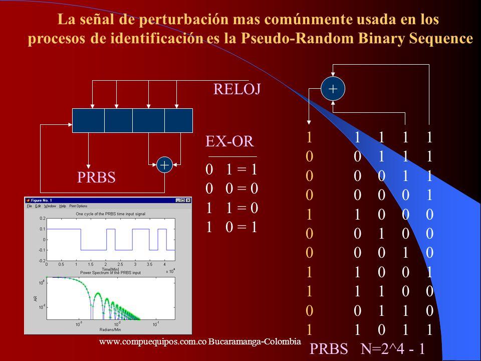 La señal de perturbación mas comúnmente usada en los procesos de identificación es la Pseudo-Random Binary Sequence + EX-OR RELOJ PRBS + 1 1 1 1 1 00