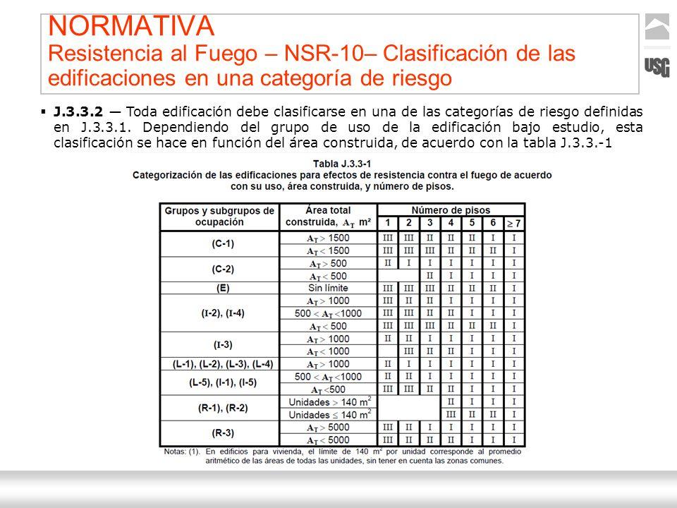 Aquí va el título de la presentación Ternium | Nombre Autor 15 NORMATIVA Resistencia al Fuego – NSR-10– Clasificación de las edificaciones en una cate