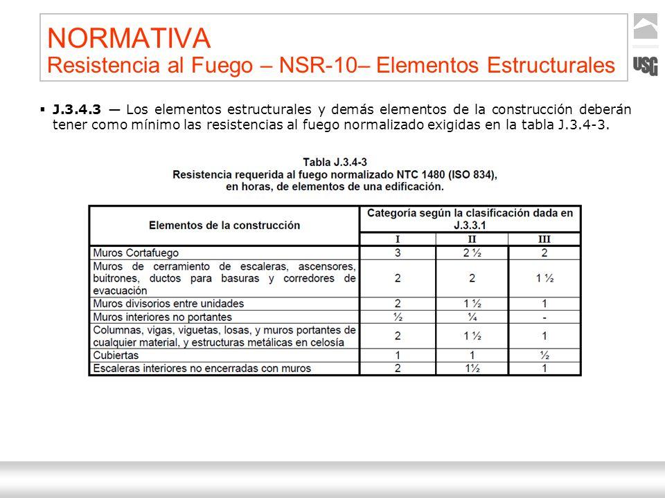 Aquí va el título de la presentación Ternium | Nombre Autor 16 NORMATIVA Resistencia al Fuego – NSR-10– Elementos Estructurales J.3.4.3 Los elementos