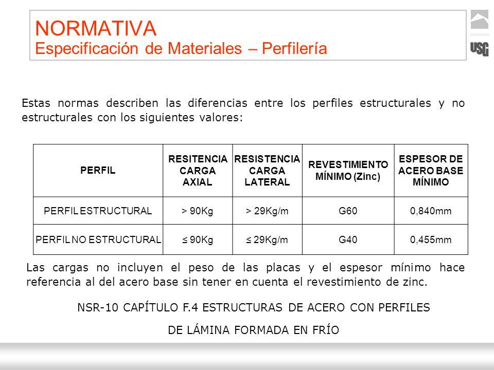 Aquí va el título de la presentación Ternium | Nombre Autor 21 NORMATIVA Especificación de Materiales – Perfilería NSR-10 CAPÍTULO F.4 ESTRUCTURAS DE