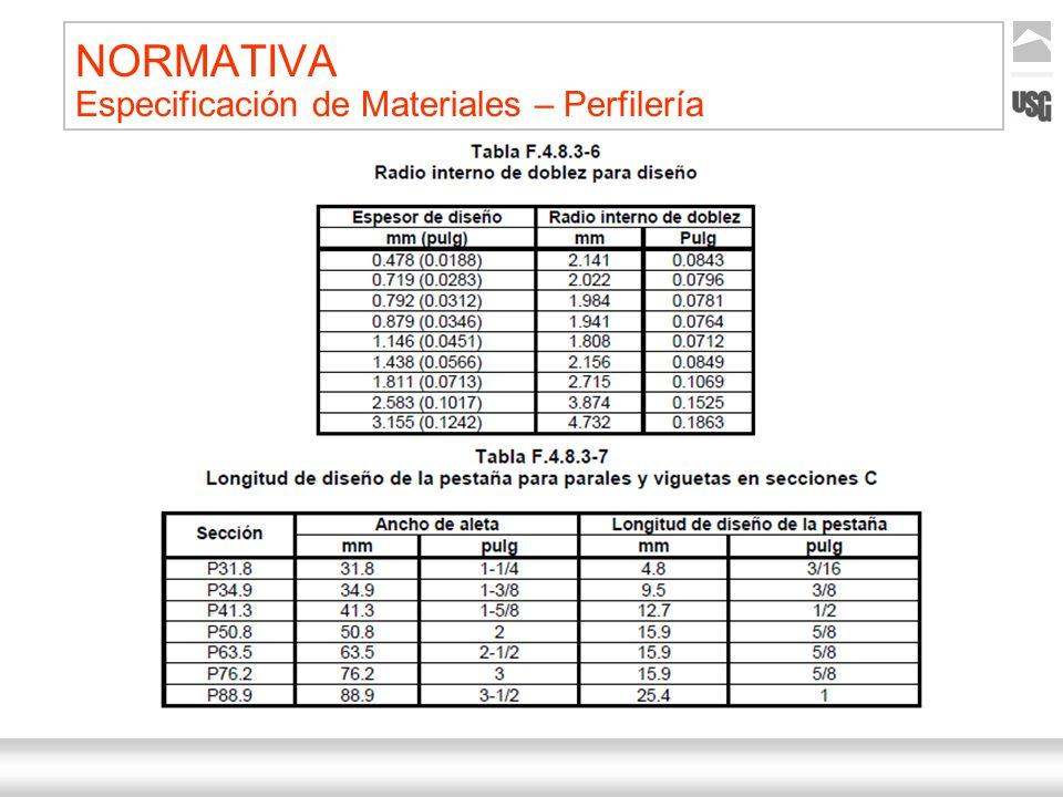 Aquí va el título de la presentación Ternium | Nombre Autor 27 NORMATIVA Especificación de Materiales – Perfilería