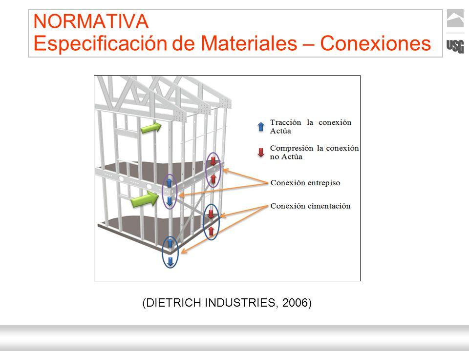 Aquí va el título de la presentación Ternium | Nombre Autor 33 NORMATIVA Especificación de Materiales – Conexiones (DIETRICH INDUSTRIES, 2006)