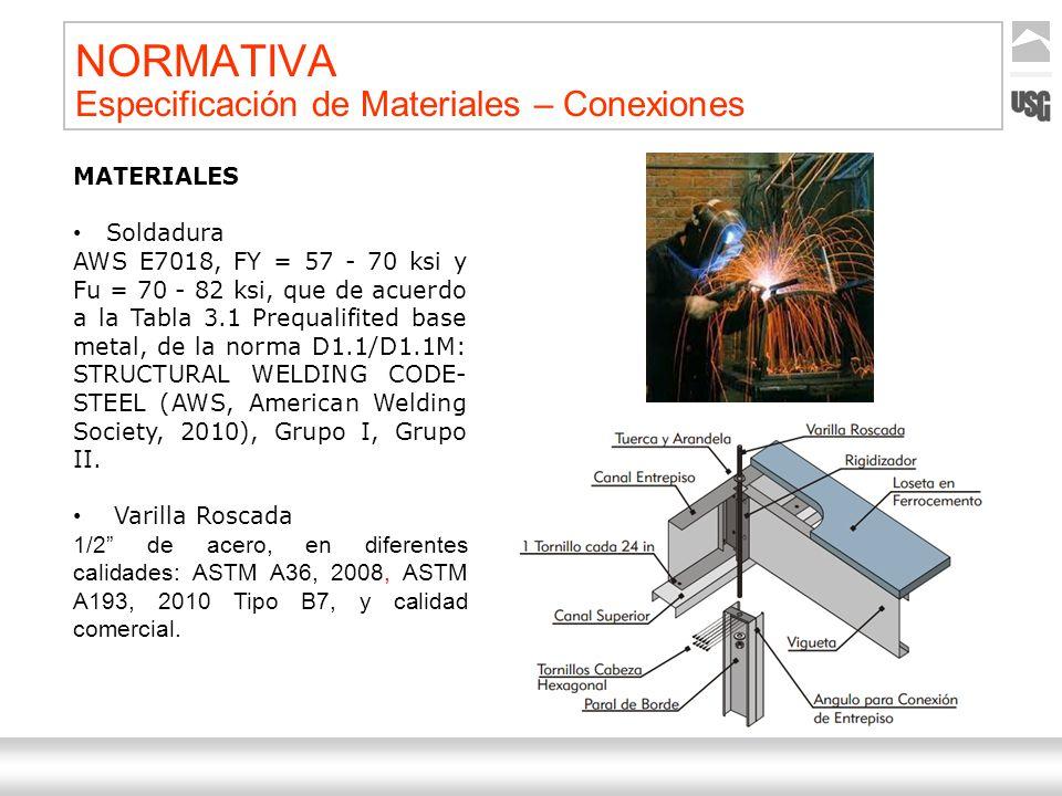 Aquí va el título de la presentación Ternium | Nombre Autor 36 NORMATIVA Especificación de Materiales – Conexiones MATERIALES Soldadura AWS E7018, FY