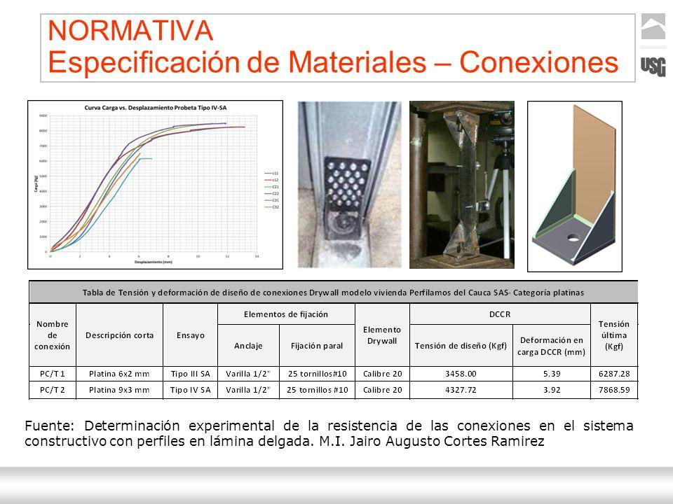 Aquí va el título de la presentación Ternium | Nombre Autor 37 NORMATIVA Especificación de Materiales – Conexiones Fuente: Determinación experimental