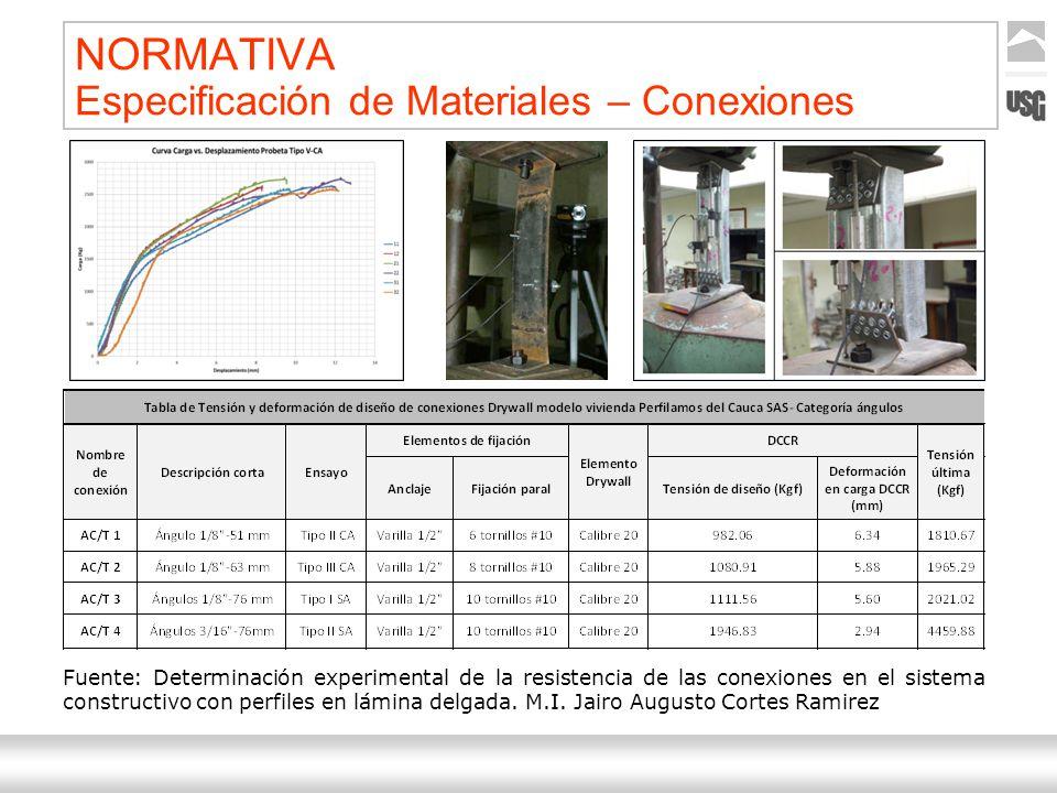 Aquí va el título de la presentación Ternium | Nombre Autor 38 NORMATIVA Especificación de Materiales – Conexiones Fuente: Determinación experimental