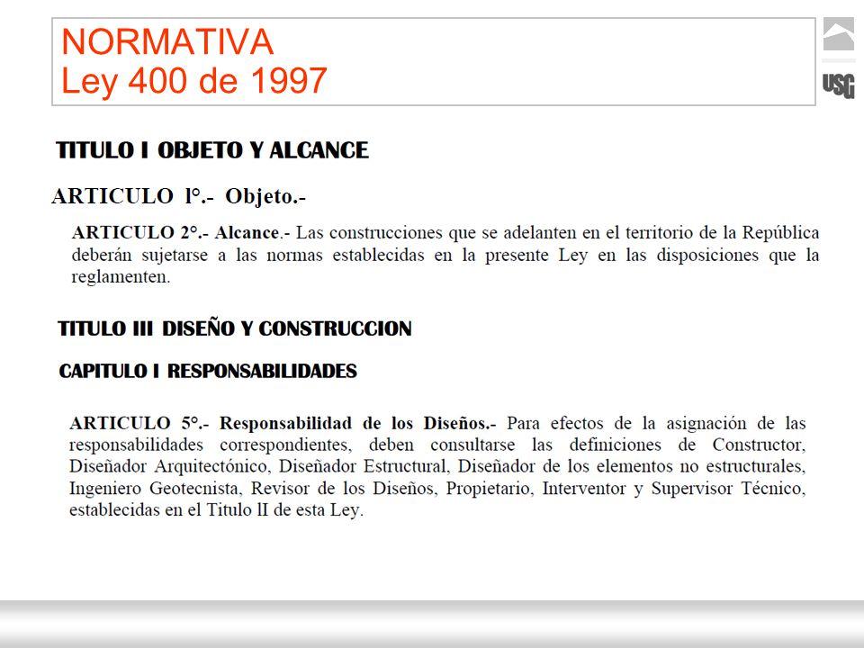 Aquí va el título de la presentación Ternium | Nombre Autor 6 NORMATIVA Ley 400 de 1997