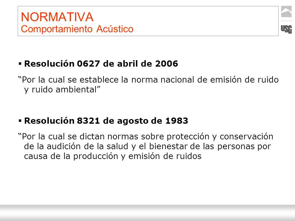 Aquí va el título de la presentación Ternium | Nombre Autor 7 NORMATIVA Comportamiento Acústico Resolución 0627 de abril de 2006 Por la cual se establ