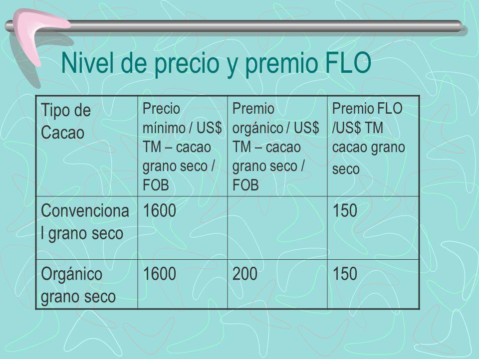 Nivel de precio y premio FLO Tipo de Cacao Precio mínimo / US$ TM – cacao grano seco / FOB Premio orgánico / US$ TM – cacao grano seco / FOB Premio FL
