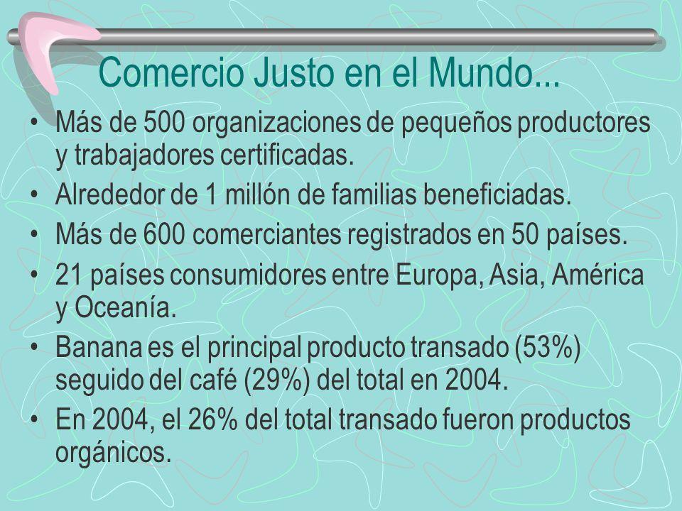 Comercio Justo en el Mundo... Más de 500 organizaciones de pequeños productores y trabajadores certificadas. Alrededor de 1 millón de familias benefic