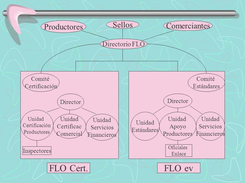 Directorio FLO Sellos Comerciantes Productores Unidad Certificación Productores Director Unidad Certificac Comercial Unidad Servicios Financieros Insp