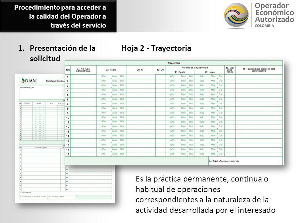 1. Presentación de la solicitud Hoja 2 - Trayectoria Es la práctica permanente, continua o habitual de operaciones correspondientes a la naturaleza de
