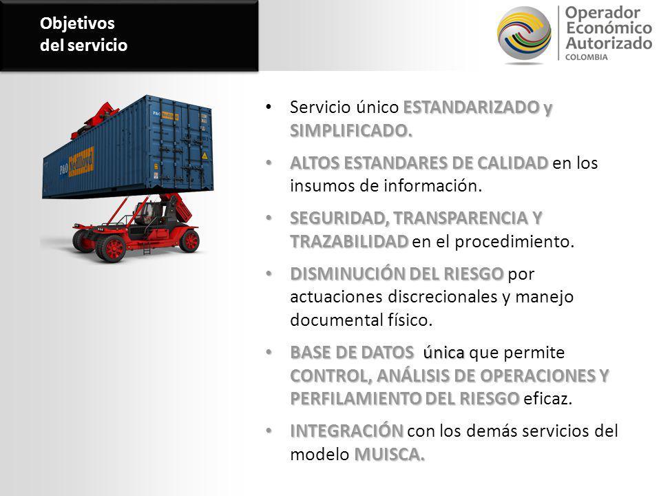 Objetivos del servicio ESTANDARIZADO y SIMPLIFICADO. Servicio único ESTANDARIZADO y SIMPLIFICADO. ALTOS ESTANDARES DE CALIDAD ALTOS ESTANDARES DE CALI