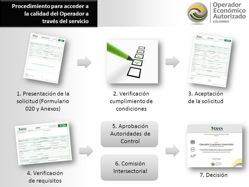 Procedimiento para acceder a la calidad del Operador a través del servicio 1. Presentación de la solicitud (Formulario 020 y Anexos) 2. Verificación c