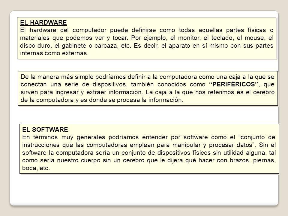 Los SOFTWARE PRODUCTIVOS son paquetes de órdenes e instrucciones que permiten cumplir una función o tarea determinada como, por ejemplo, procesar un texto, realizar cálculos matemáticos, procesar y ver imágenes y videos, navegar por internet, etc.