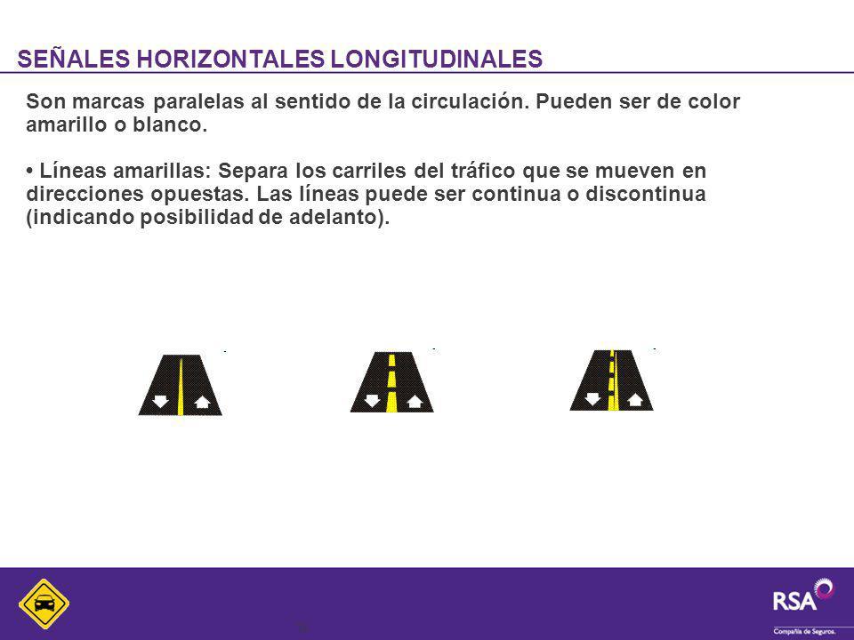 14 SEÑALES HORIZONTALES LONGITUDINALES Son marcas paralelas al sentido de la circulación. Pueden ser de color amarillo o blanco. Líneas amarillas: Sep