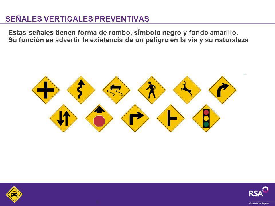 9 SEÑALES VERTICALES PREVENTIVAS Estas señales tienen forma de rombo, símbolo negro y fondo amarillo. Su función es advertir la existencia de un pelig