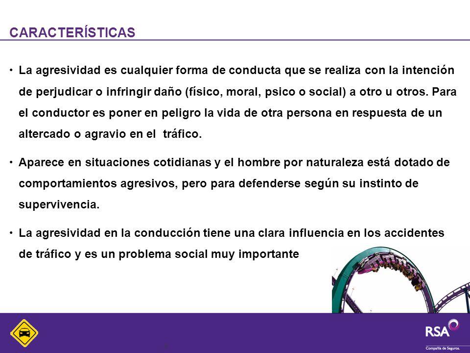 4 CARACTERÍSTICAS La agresividad es cualquier forma de conducta que se realiza con la intención de perjudicar o infringir daño (físico, moral, psico o social) a otro u otros.