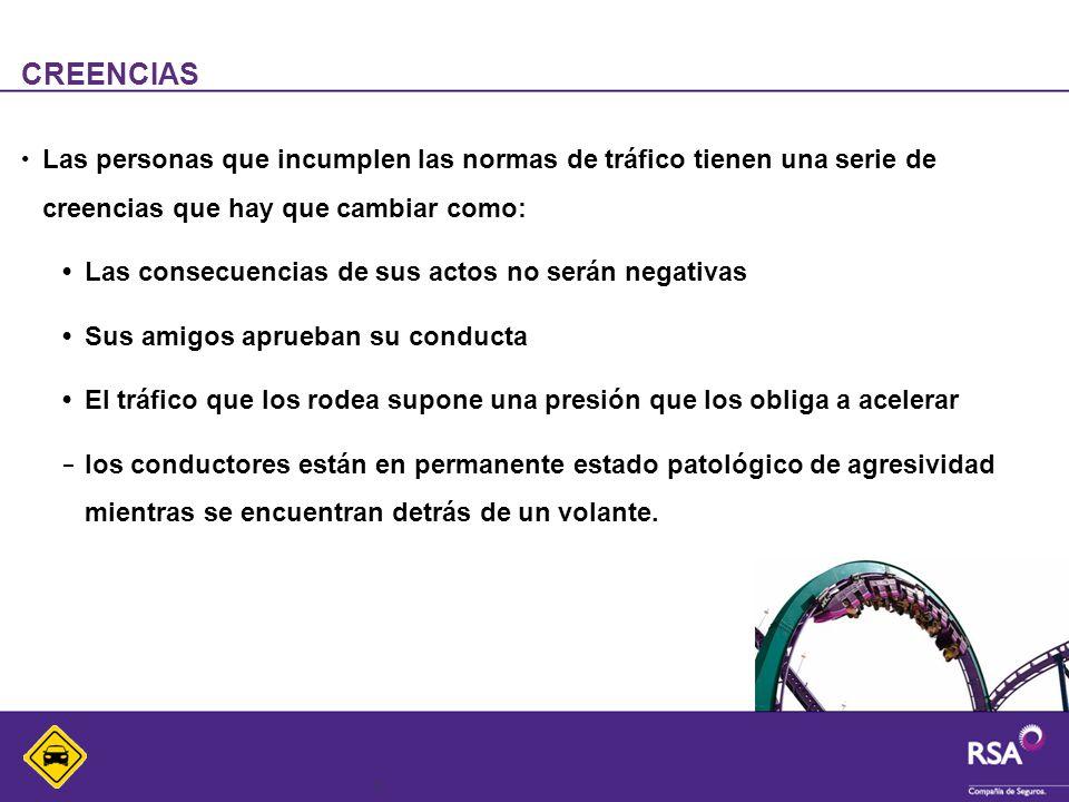 5 CREENCIAS Las personas que incumplen las normas de tráfico tienen una serie de creencias que hay que cambiar como: Las consecuencias de sus actos no