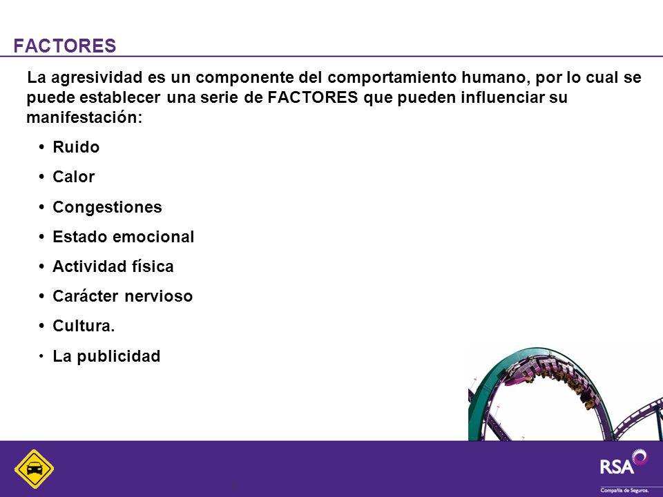 7 FACTORES La agresividad es un componente del comportamiento humano, por lo cual se puede establecer una serie de FACTORES que pueden influenciar su manifestación: Ruido Calor Congestiones Estado emocional Actividad física Carácter nervioso Cultura.