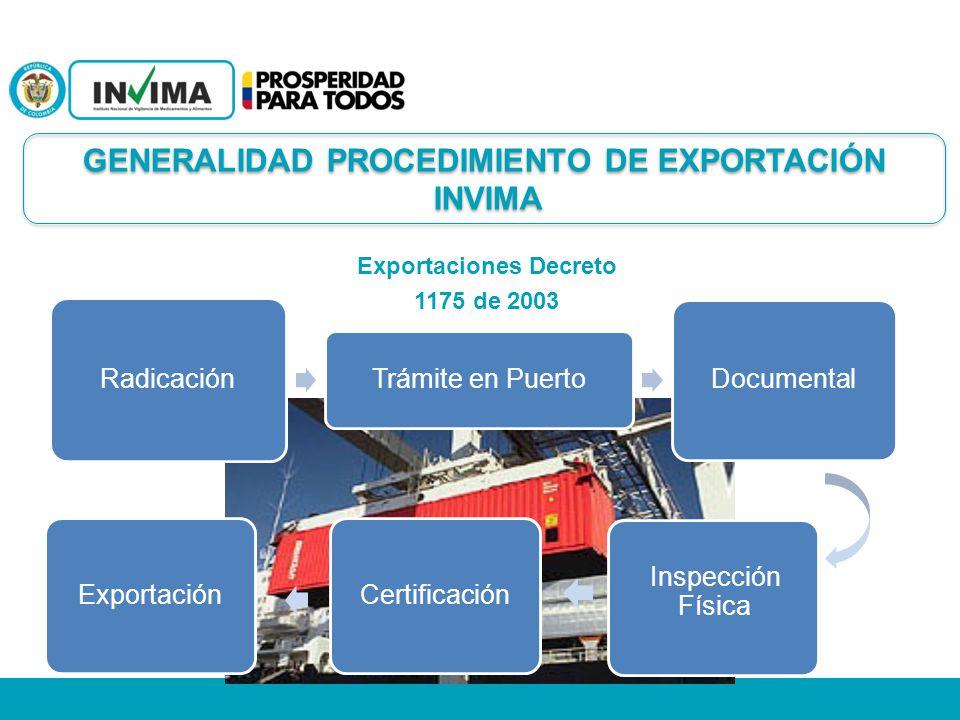 Radicación Trámite en Puerto Documental Certificación Inspección Física Exportación Exportaciones Decreto 1175 de 2003 GENERALIDAD PROCEDIMIENTO DE EX