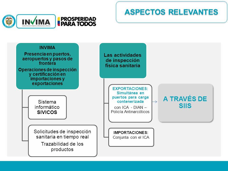 INVIMA Presencia en puertos, aeropuertos y pasos de frontera Operaciones de inspección y certificación en importaciones y exportaciones Sistema inform
