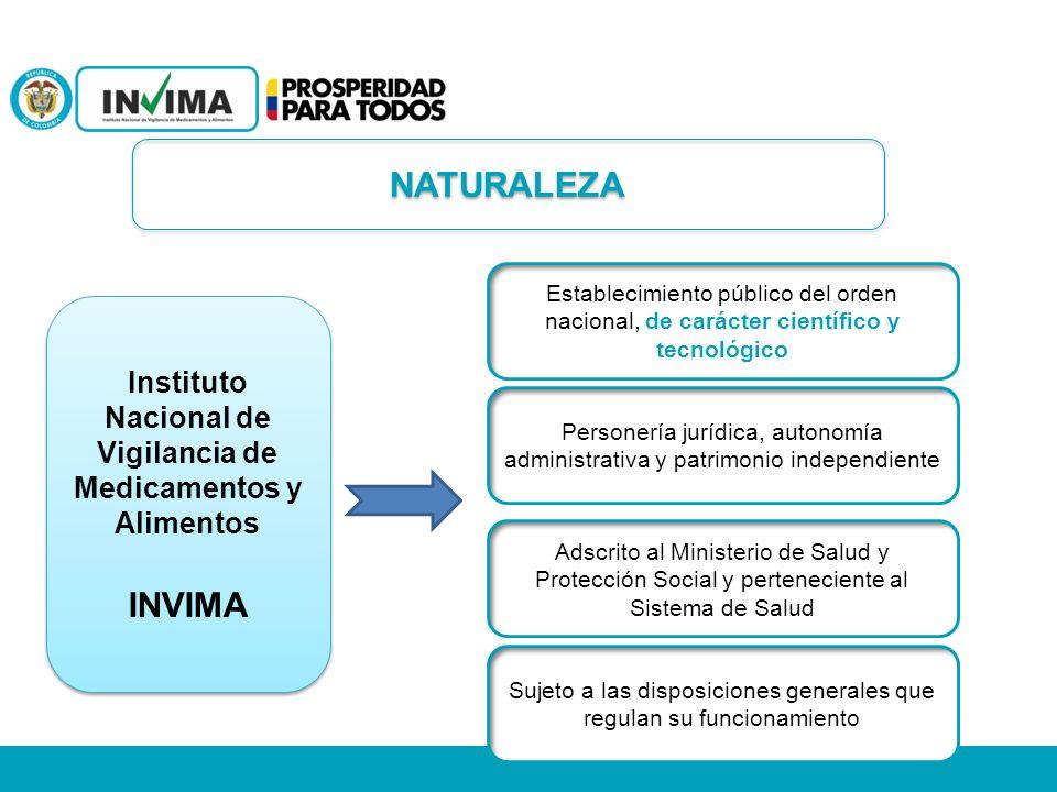 NATURALEZA Instituto Nacional de Vigilancia de Medicamentos y Alimentos INVIMA Instituto Nacional de Vigilancia de Medicamentos y Alimentos INVIMA Est