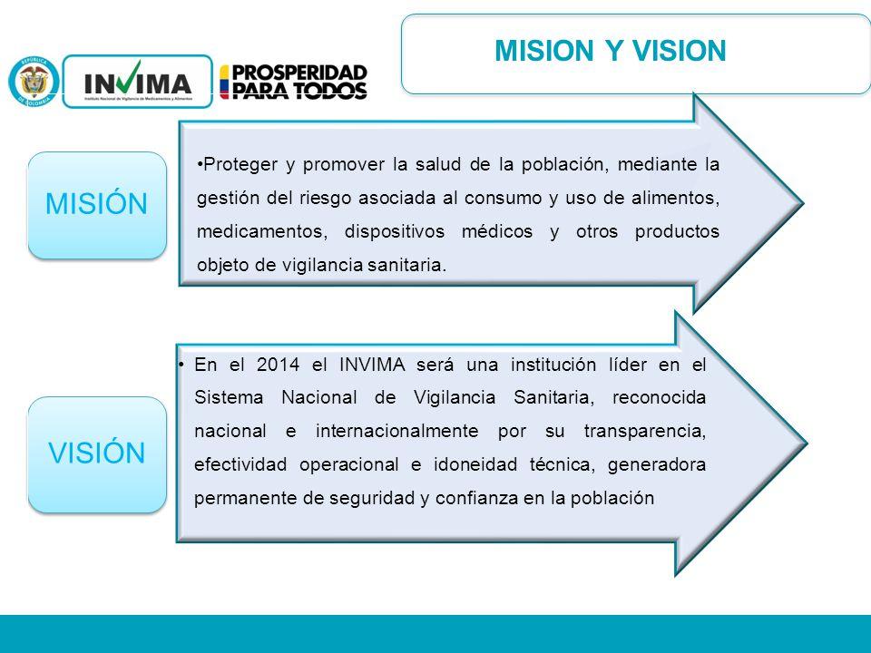 Proteger y promover la salud de la población, mediante la gestión del riesgo asociada al consumo y uso de alimentos, medicamentos, dispositivos médico