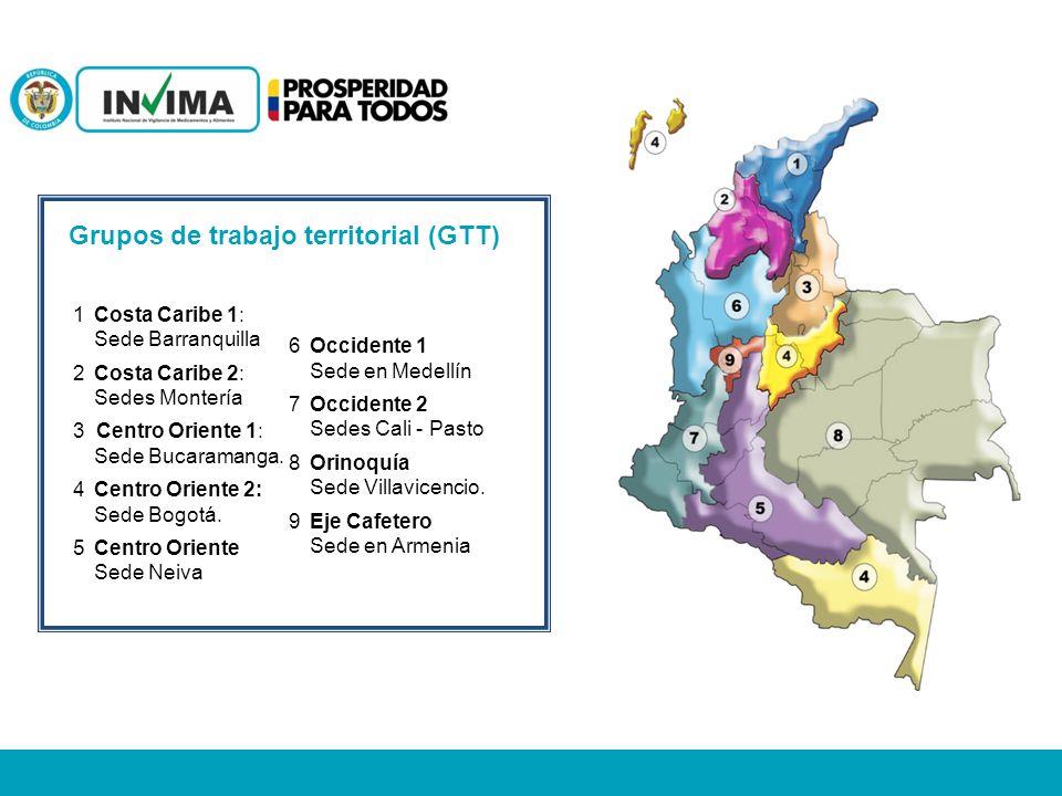 1Costa Caribe 1: Sede Barranquilla 2Costa Caribe 2: Sedes Montería 3 Centro Oriente 1: Sede Bucaramanga. 4Centro Oriente 2: Sede Bogotá. 5Centro Orien