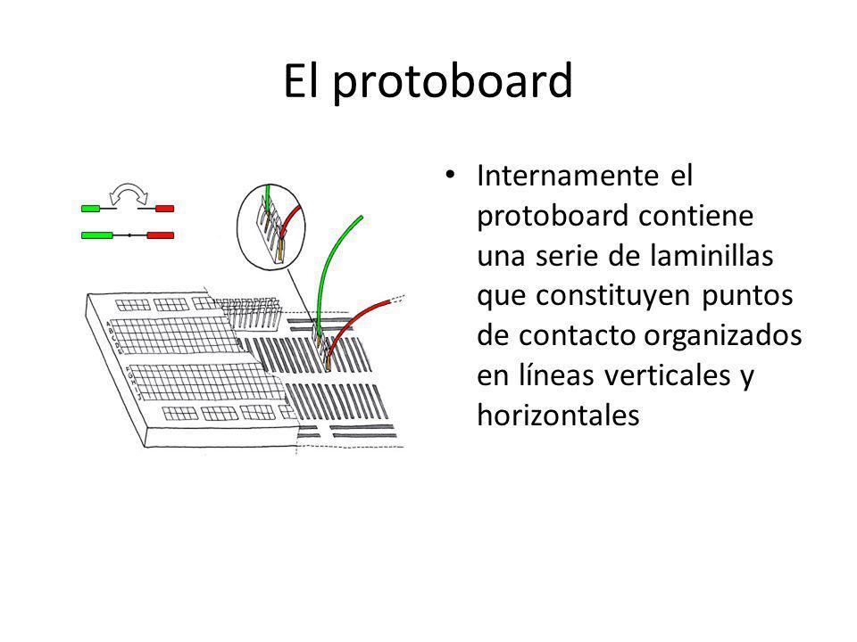El protoboard Internamente el protoboard contiene una serie de laminillas que constituyen puntos de contacto organizados en líneas verticales y horizo