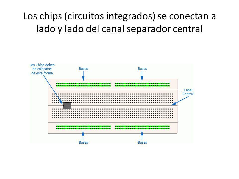 Los chips (circuitos integrados) se conectan a lado y lado del canal separador central