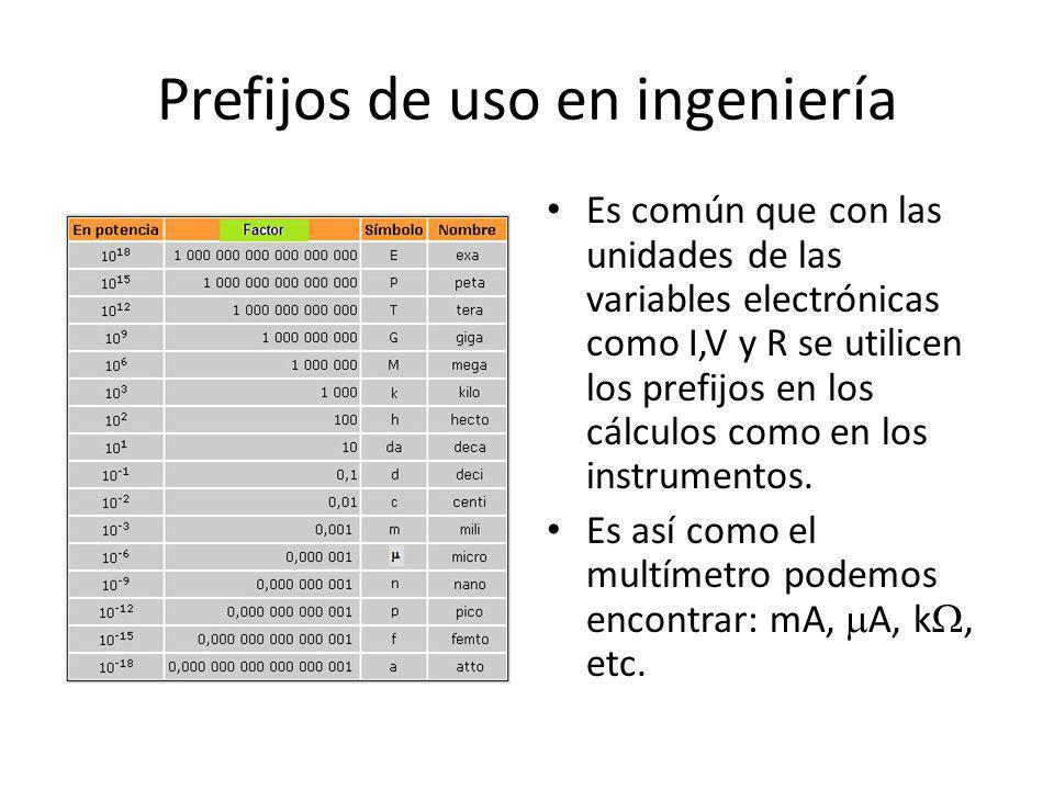 Prefijos de uso en ingeniería Es común que con las unidades de las variables electrónicas como I,V y R se utilicen los prefijos en los cálculos como e