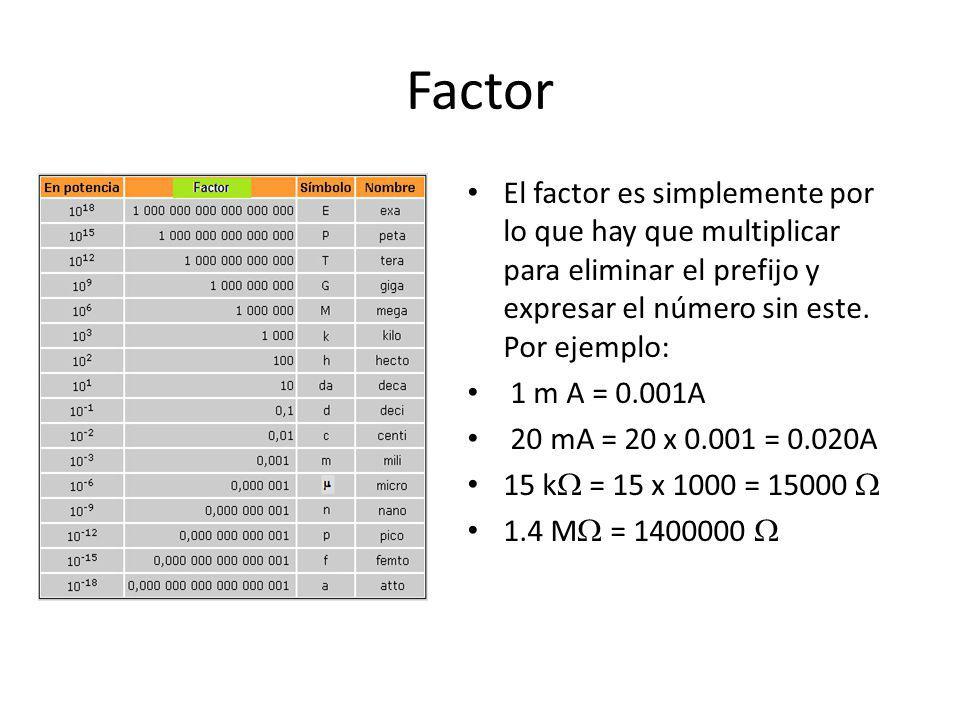 Factor El factor es simplemente por lo que hay que multiplicar para eliminar el prefijo y expresar el número sin este. Por ejemplo: 1 m A = 0.001A 20